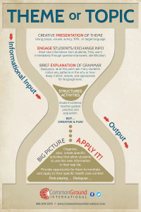 CGI language Instruction Model