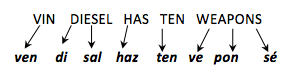 Commands in Spanish mnemonic device