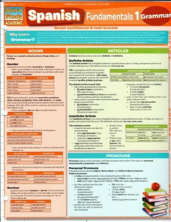 basic fundamentals of english grammar pdf
