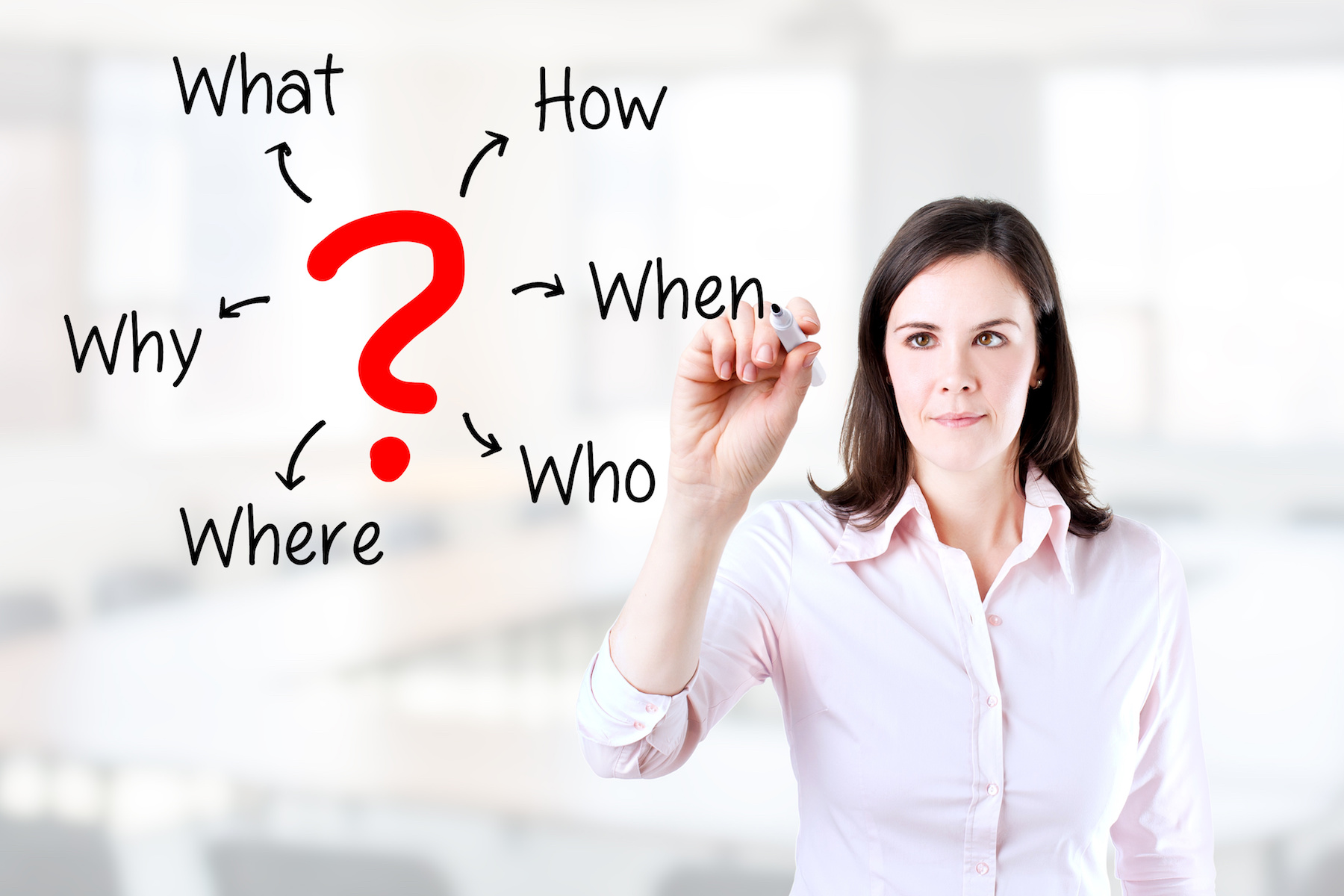 Asking Questions– How Do We Form Them and What Is the Correct Word Order in English?