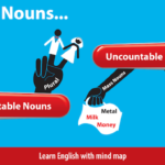 Countable Nouns in English