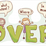 Adverbs-in-English