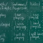 Simple-Continuous-and-Perfect-Tenses-in-English
